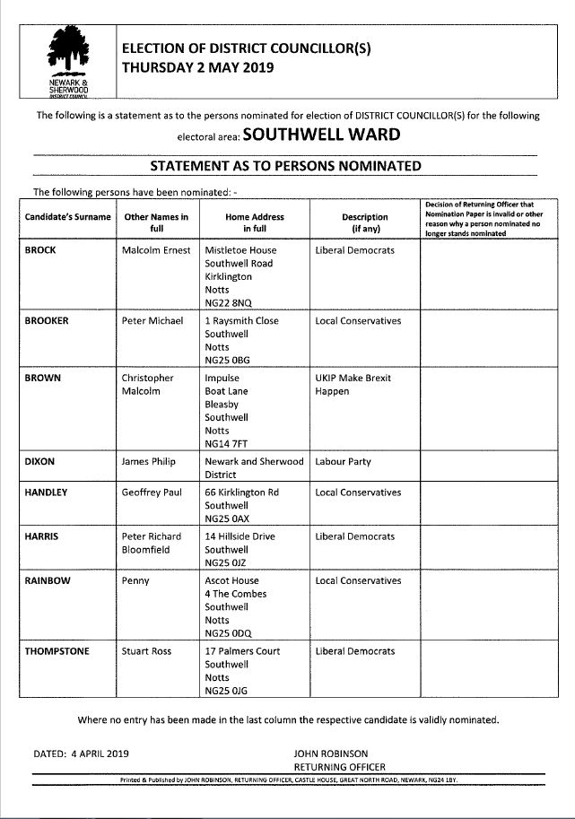 2019 Election Notice of Persons Nominated